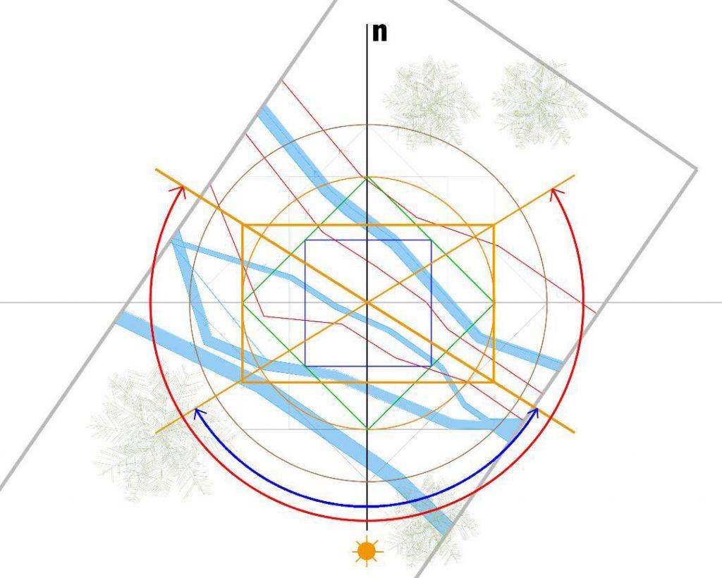 Bioconstruir | Mandala Solar Para Una Casa Sana